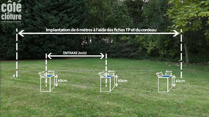 Etape 1 Implantation d'une clôture rigide