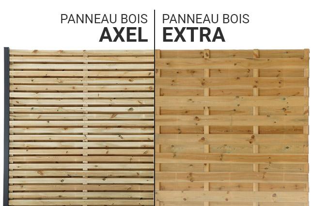 Comparatif clôture : panneau bois Axel / Extra